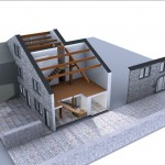 3D Image - Code L6 Architecture